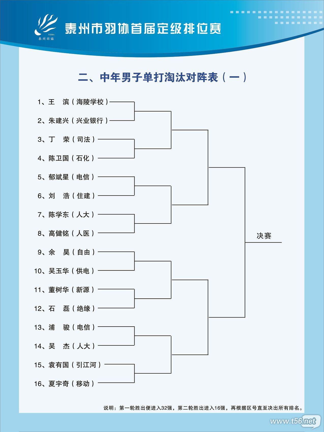泰州市羽毛球协会首届会员排位赛对阵表
